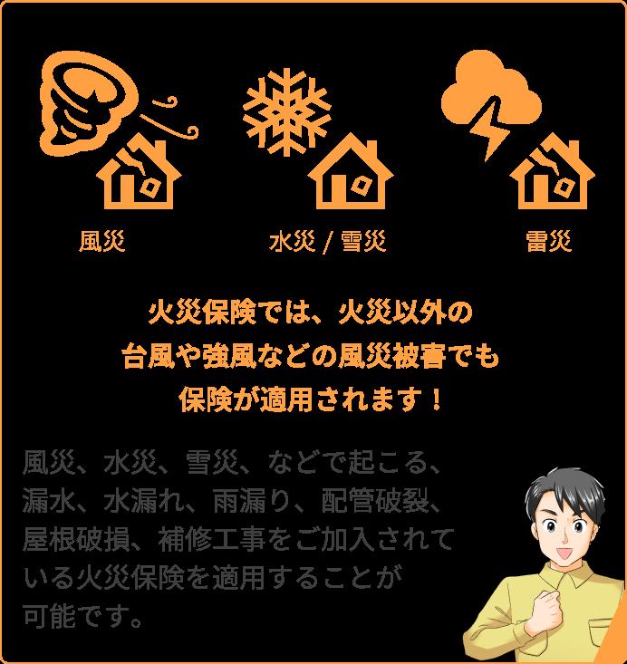 火災保険では、火災以外の台風や強風などの風災被害でも保険が適用されます!